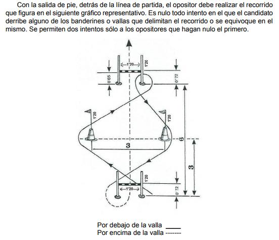 circuitocnp