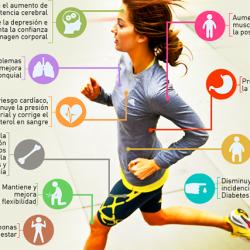beneficios actividad físca